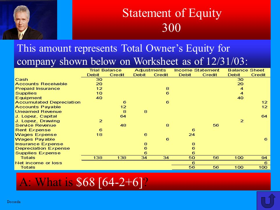 Statement of Equity 300 A: What is $68 [64-2+6]